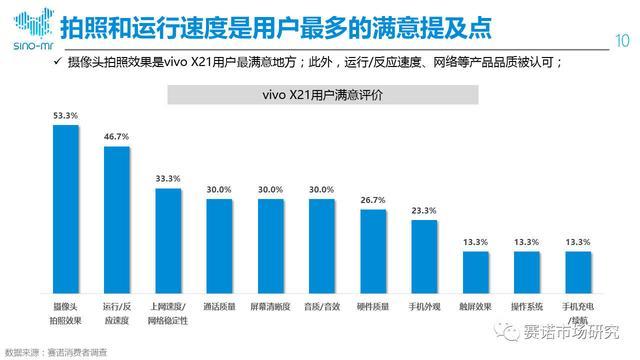 国内三千元以上手机销量榜:小米垫底华为第四